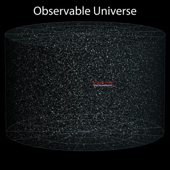 http://www.captaincynic.com/mediapush/earth-s-location-in-the-observable-universe_xcx_frmimg_1348148257-4452.jpg
